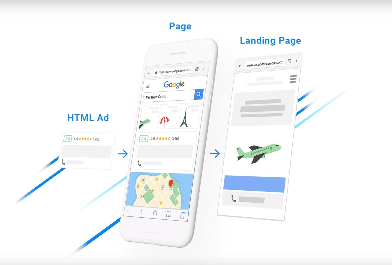Smart Campaign Google per PMI