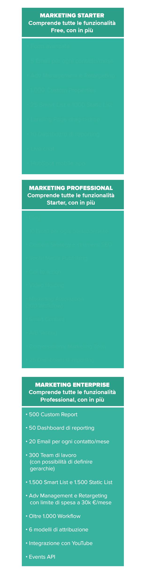 tabella_articolo_marketing_hubspot_Tavola disegno_mobile