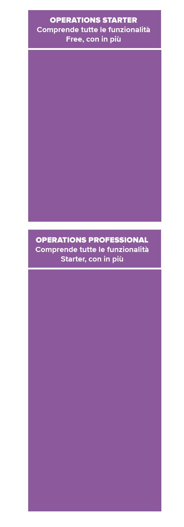 tabella_articolo_operations_mob