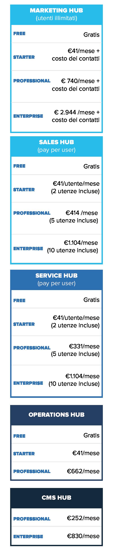 tabella_articolo_pricing_hubspot_Tavola disegno_mobile