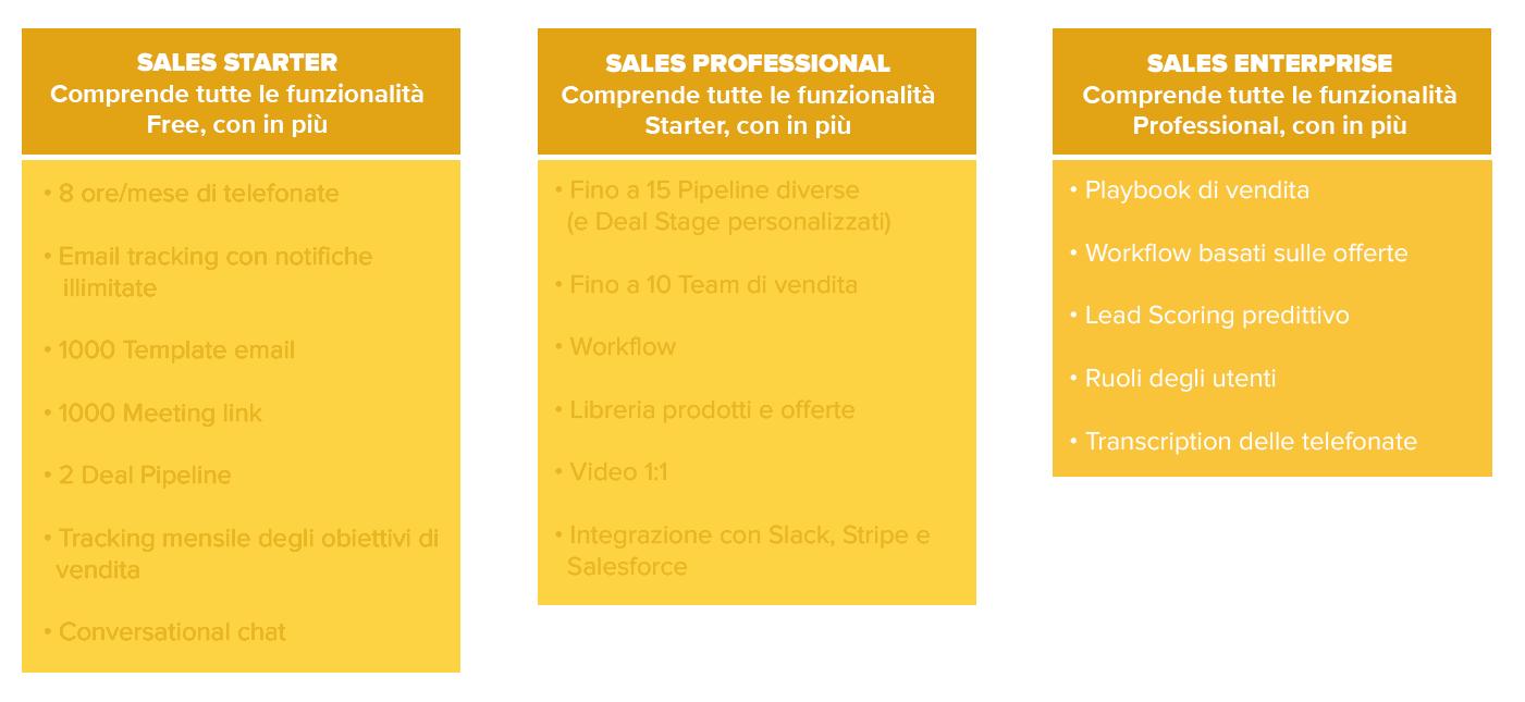 tabella_articolo_sales_hub_desk2