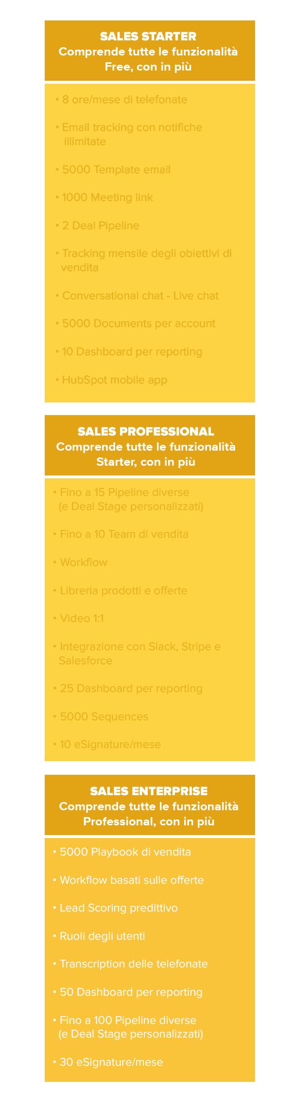 tabella_articolo_sales_hub_mob2