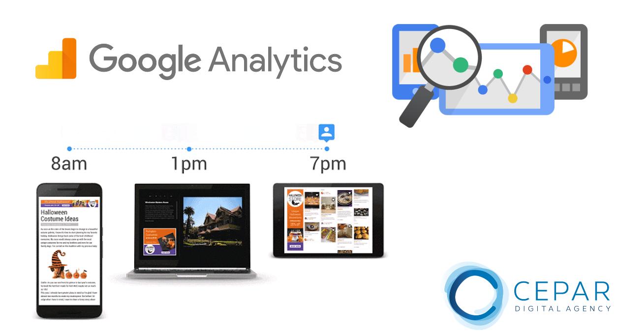 Remarketing Cross-Device Novità Google Adwords